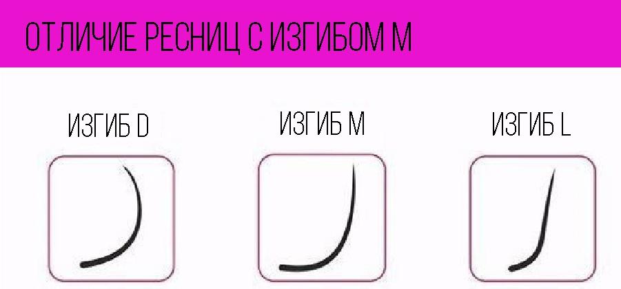 Отличие ресниц с изгибом M