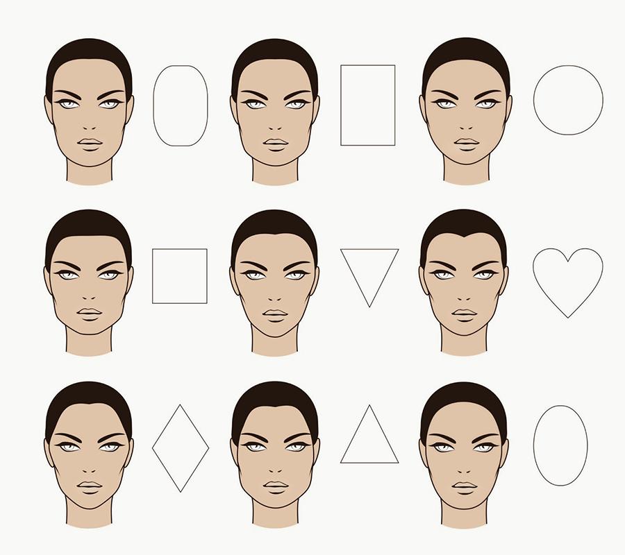 Форма бровей для грушевидного лица модельные агентства киев
